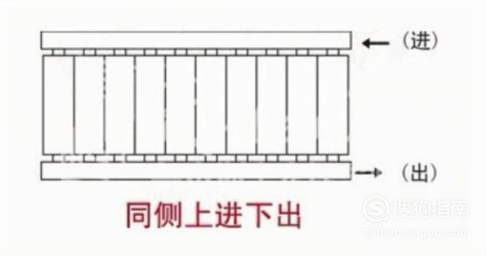 暖气片安装的四种连接方式